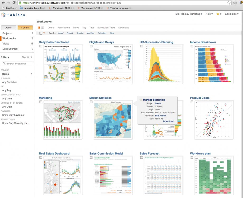 Tableau workbooks - datavisualisatietool