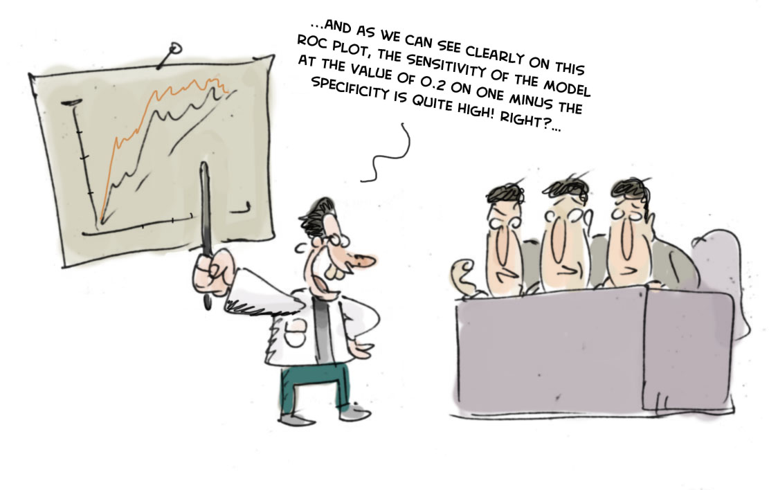 Afbeelding modelplot - cartoon